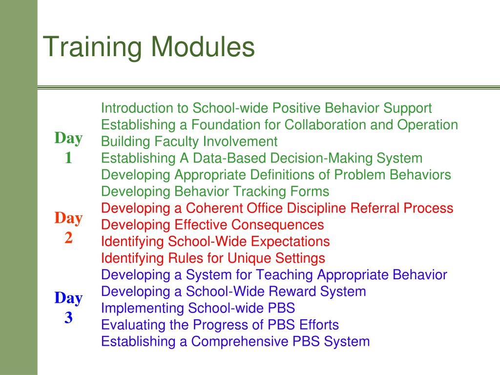 Introduction to School-wide Positive Behavior Support