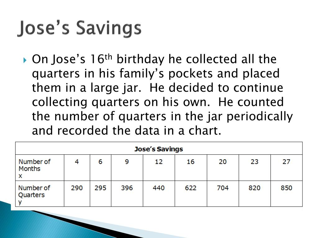 Jose's Savings