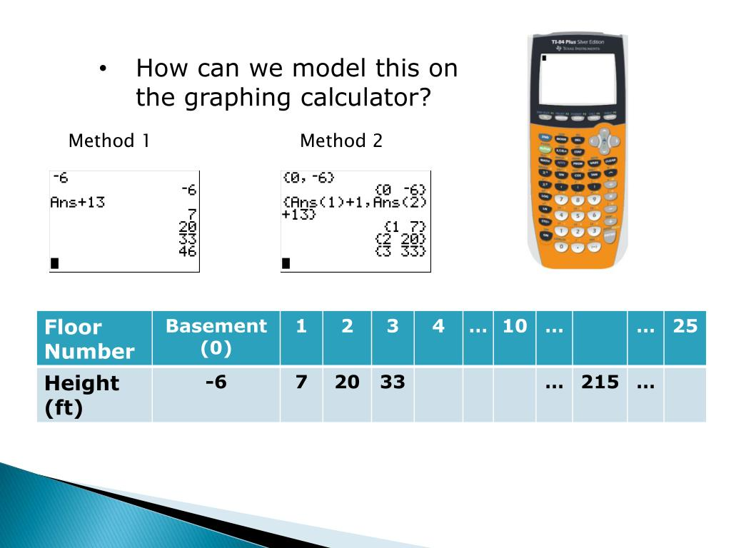 How can we model this on the graphing calculator?