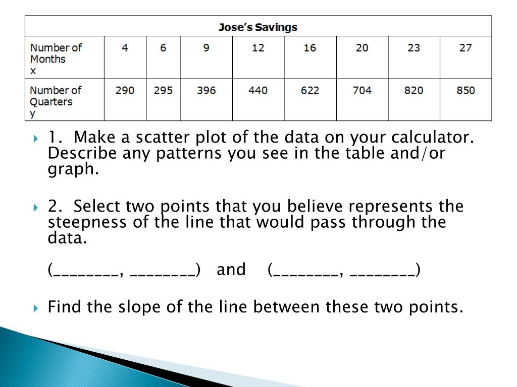 1.  Make a scatter plot of the data on your calculator.  Describe any patterns you see in the table and/or graph.
