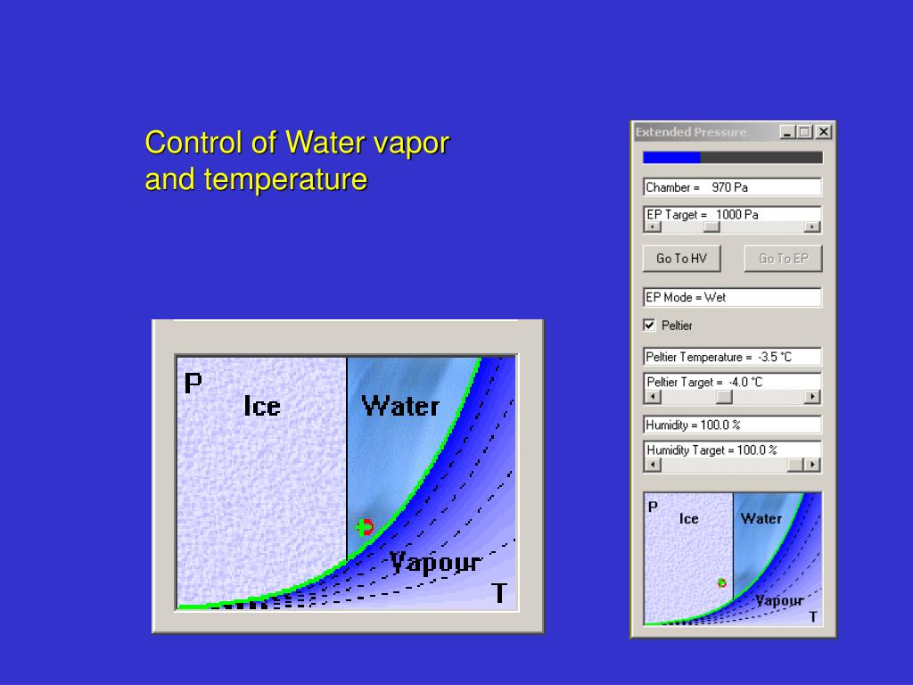 Control of Water vapor and temperature