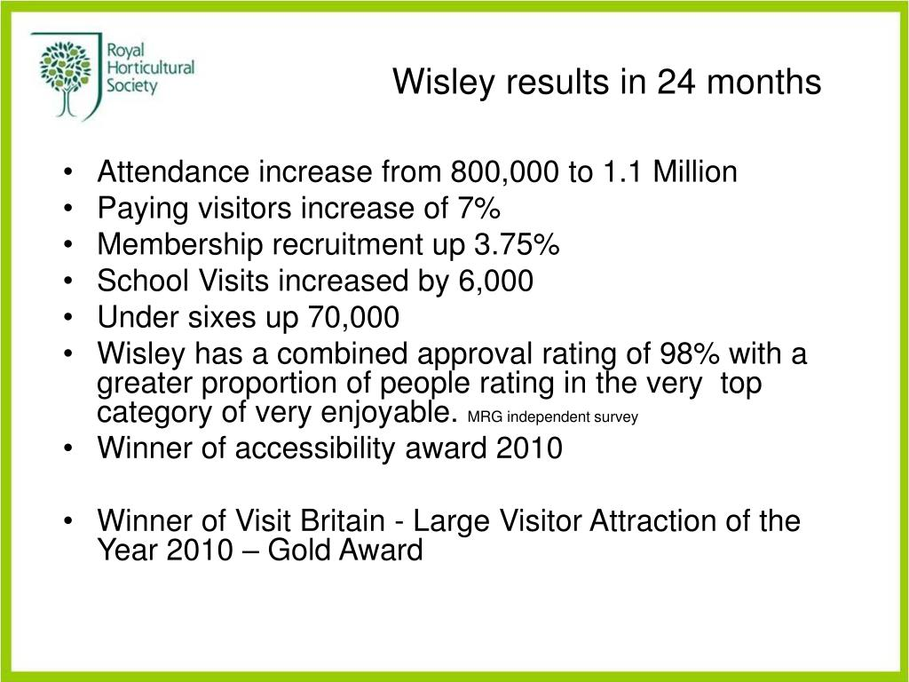 Wisley results in 24 months