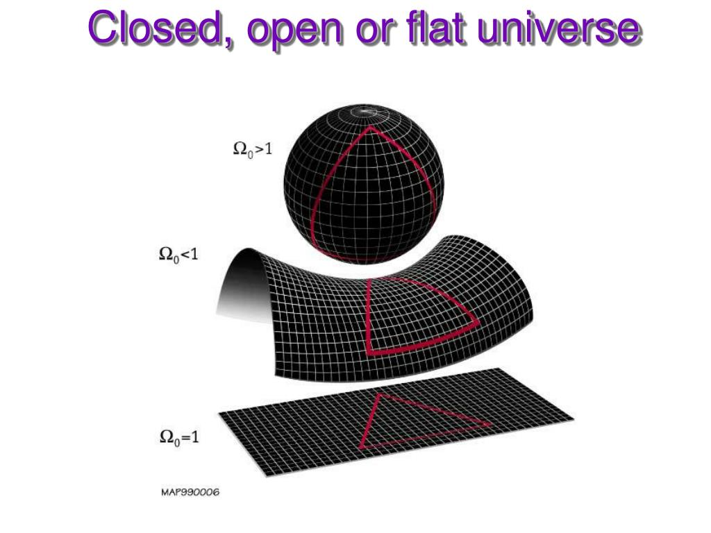 Closed, open or flat universe