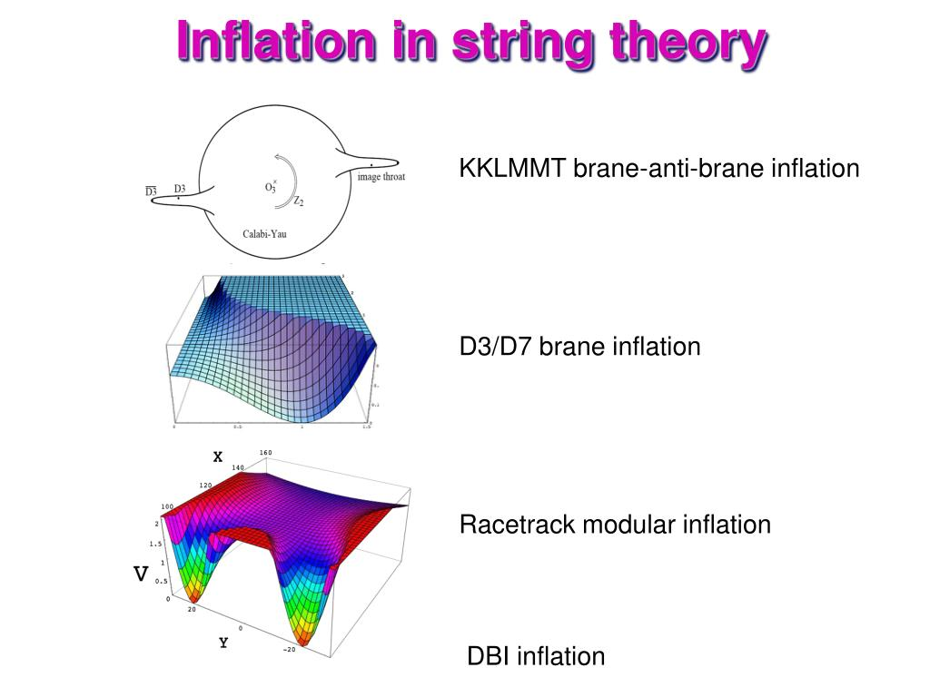Inflation in string theory