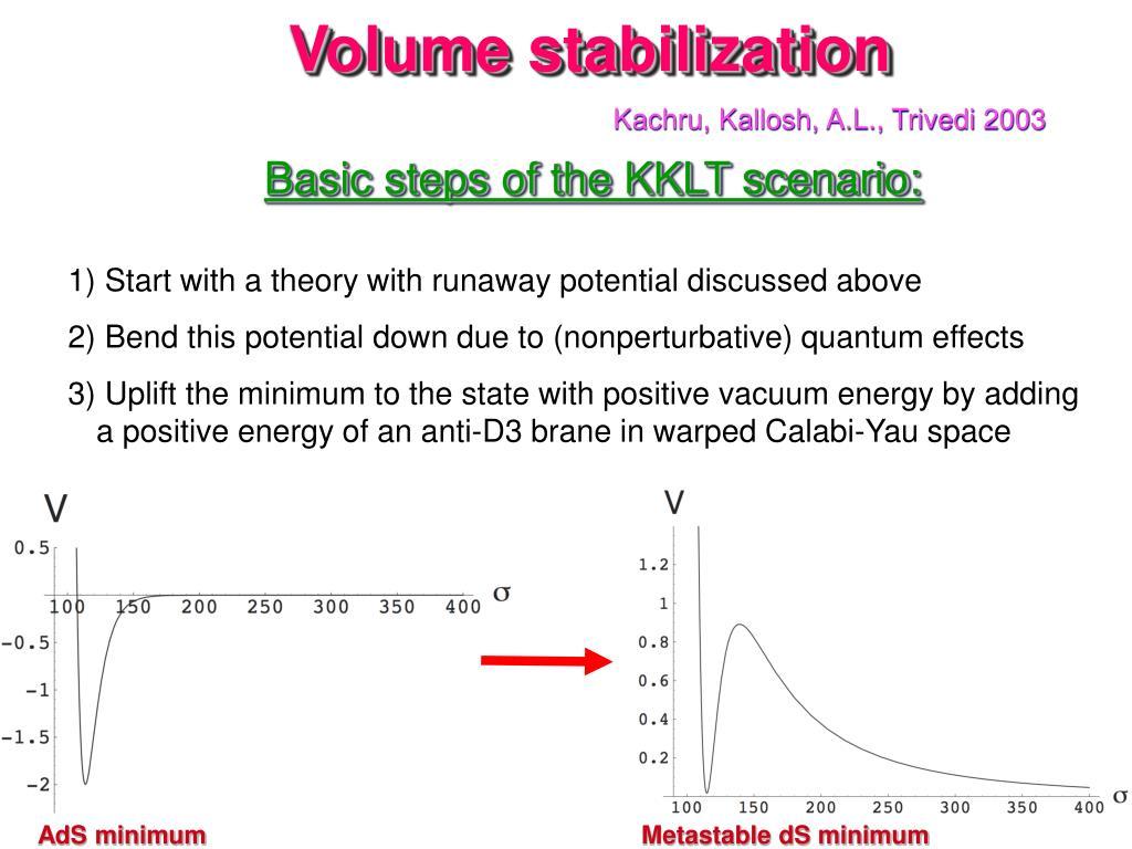 Volume stabilization