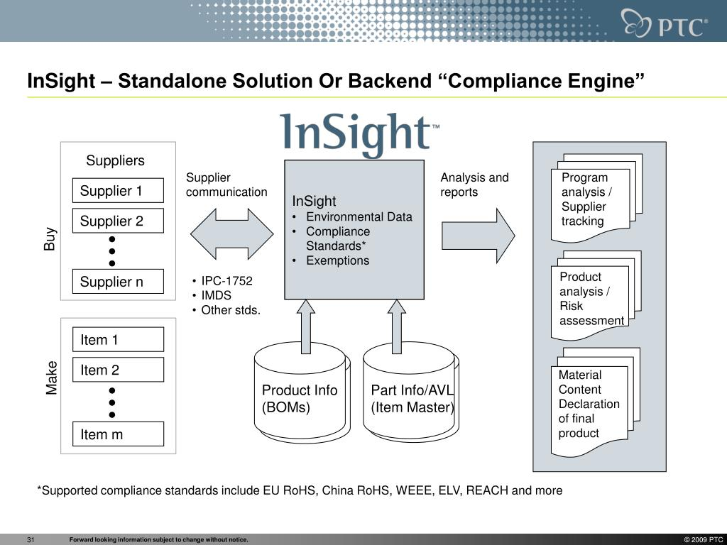 "InSight – Standalone Solution Or Backend ""Compliance Engine"""