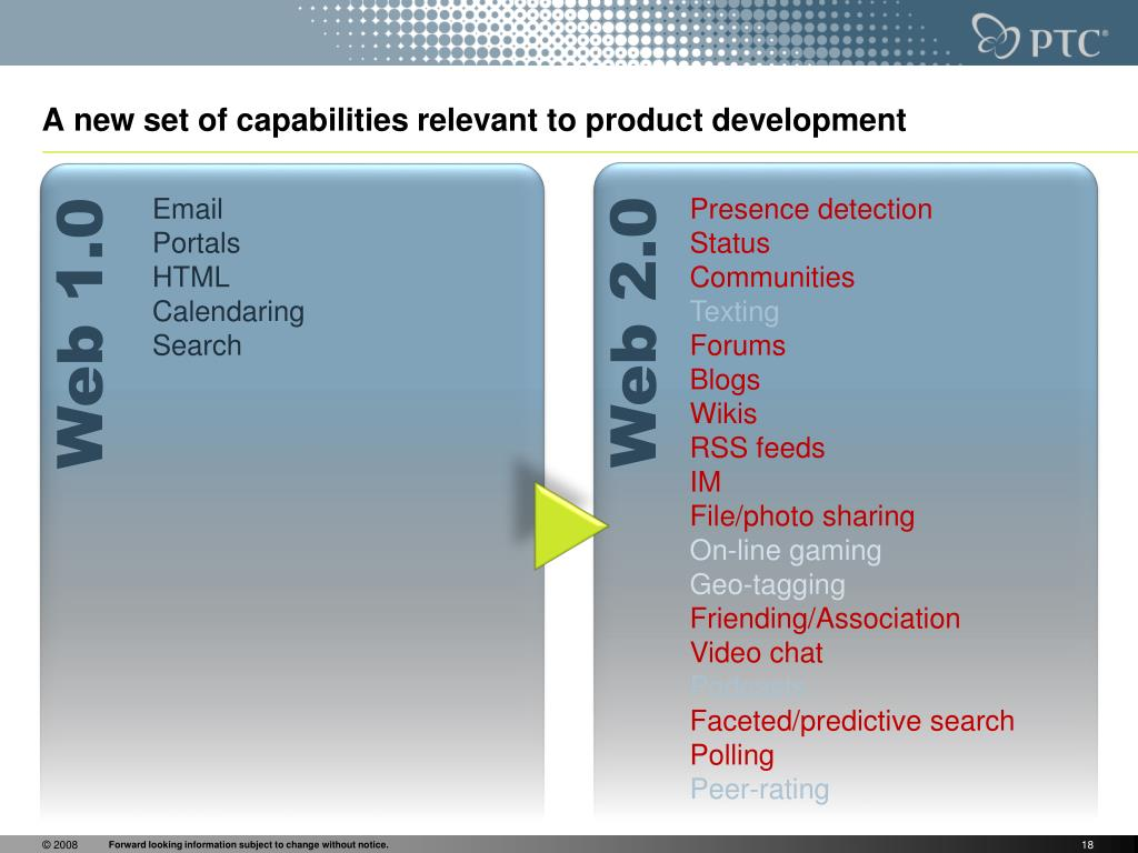 A new set of capabilities relevant to product d
