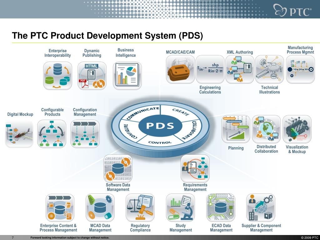 The PTC Product Development System (PDS)