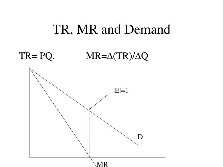 tr mr and demand n.