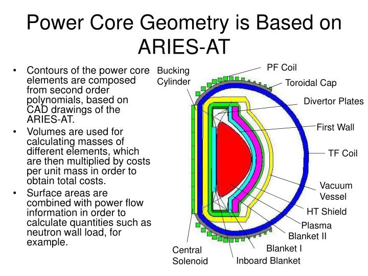 Power Core Geometry is Based on ARIES-AT