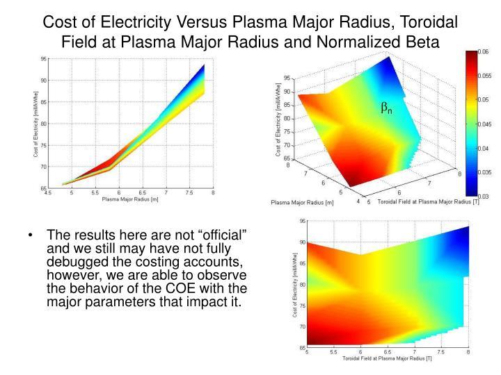 Cost of Electricity Versus Plasma Major Radius, Toroidal Field at Plasma Major Radius and Normalized Beta