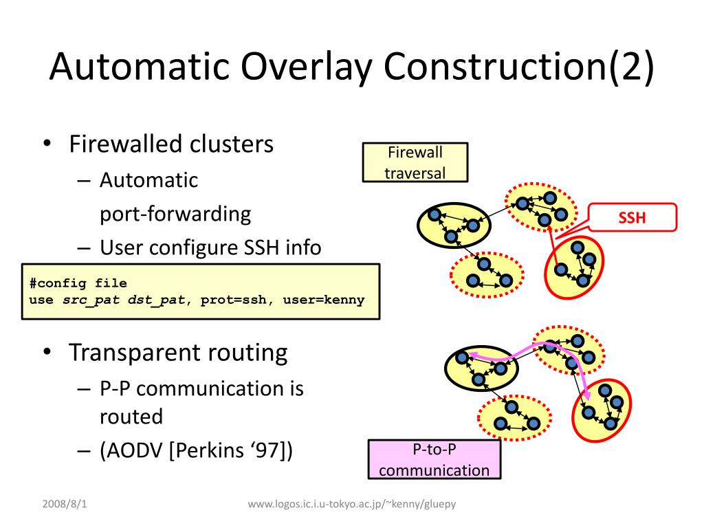 Automatic Overlay Construction(2)