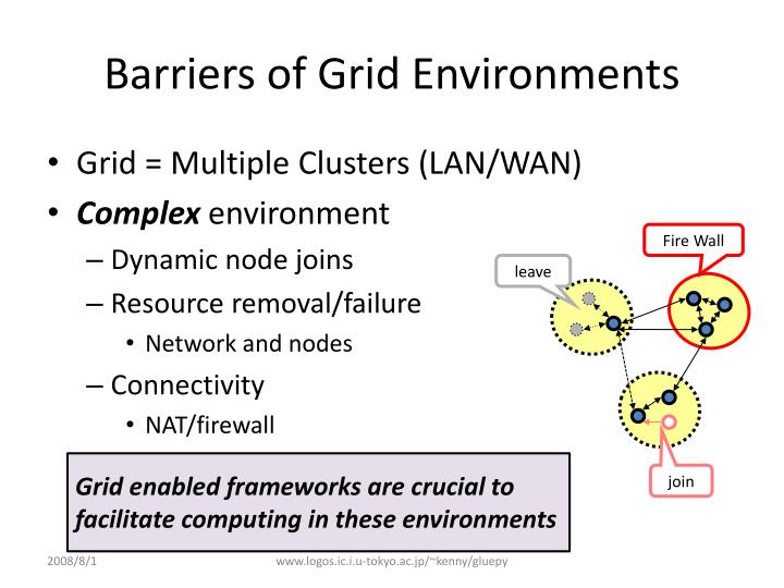 Barriers of grid environments
