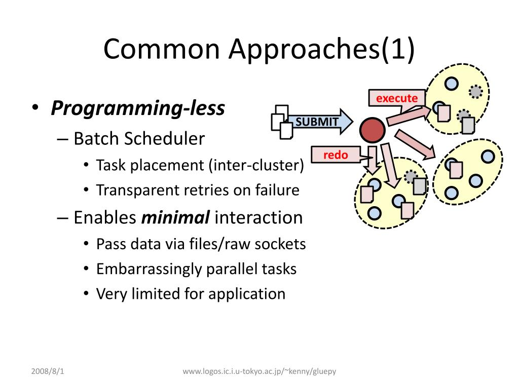 Common Approaches(1)
