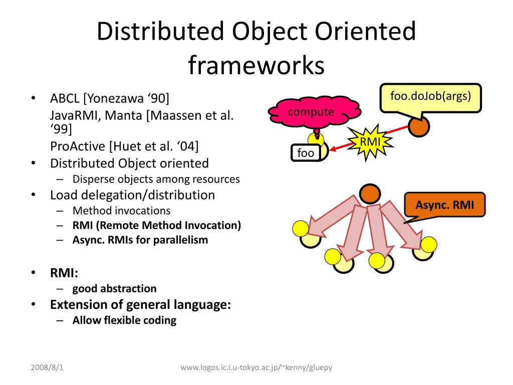 Distributed Object Oriented frameworks