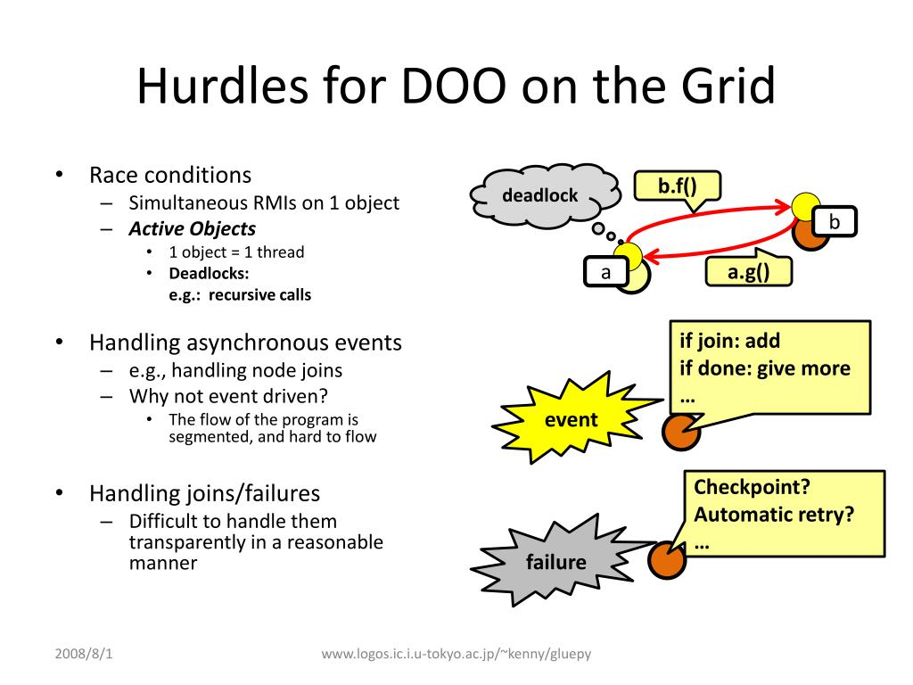 Hurdles for DOO on the Grid