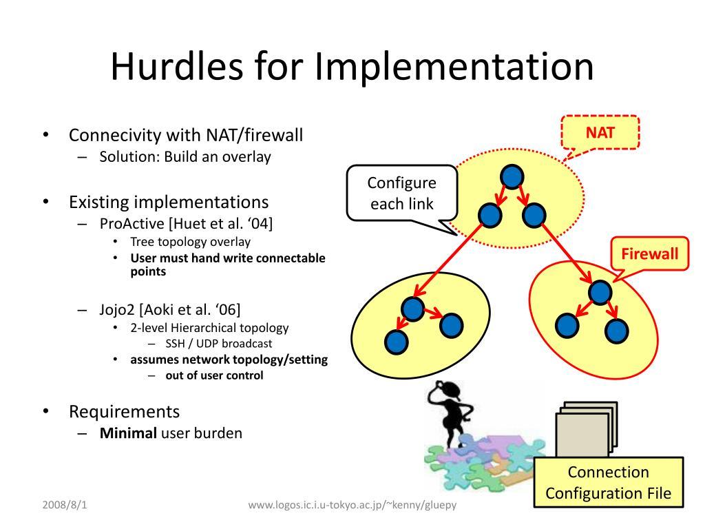 Hurdles for Implementation