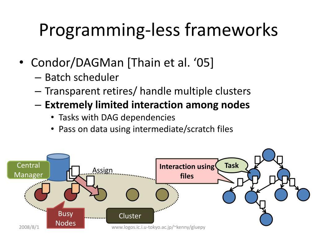 Programming-less frameworks