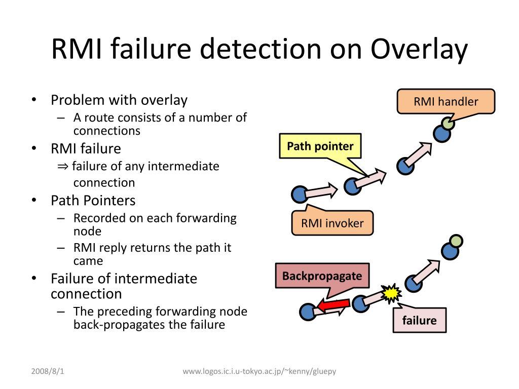 RMI failure detection on Overlay