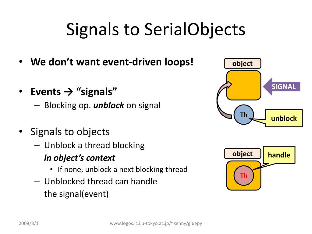 Signals to SerialObjects