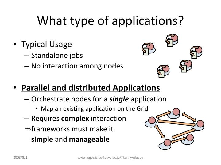 What type of applications