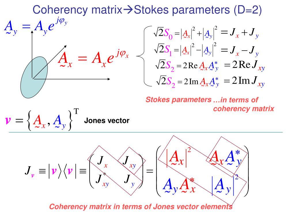 Coherency matrix