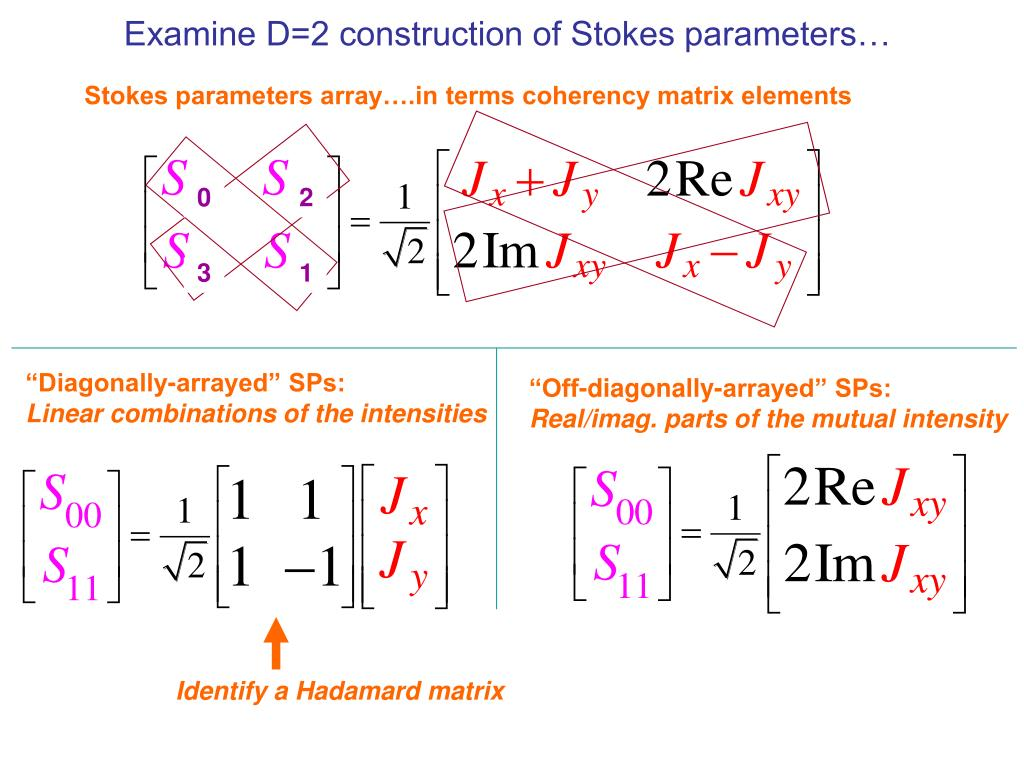 Examine D=2 construction of Stokes parameters…