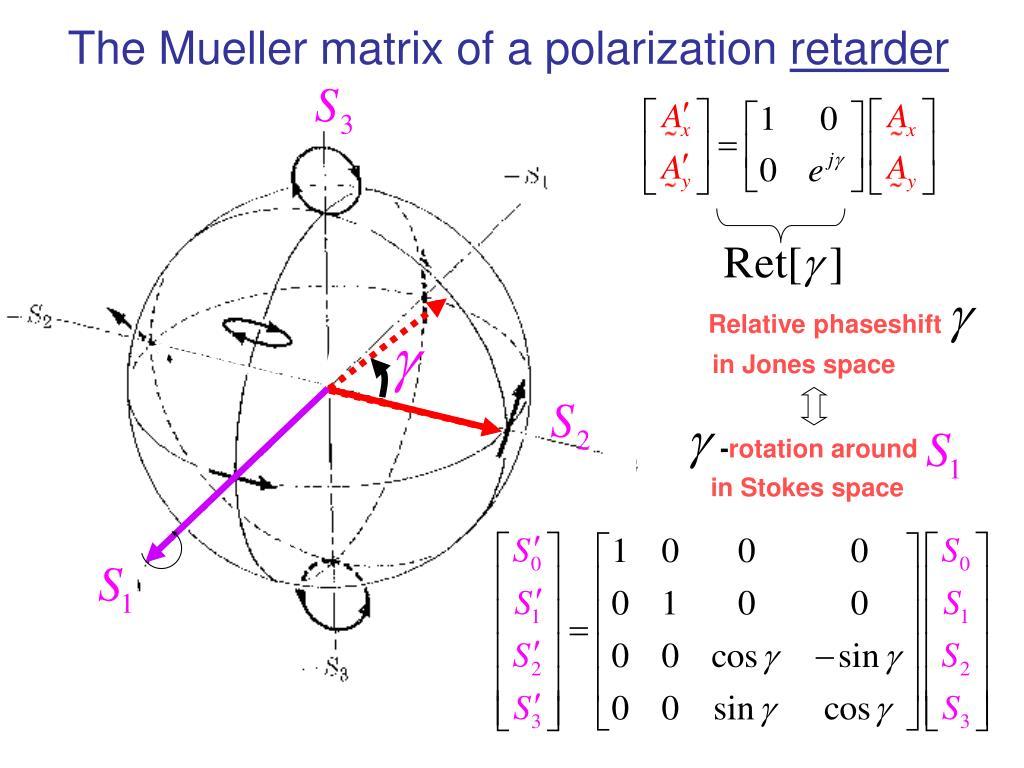 The Mueller matrix of a polarization
