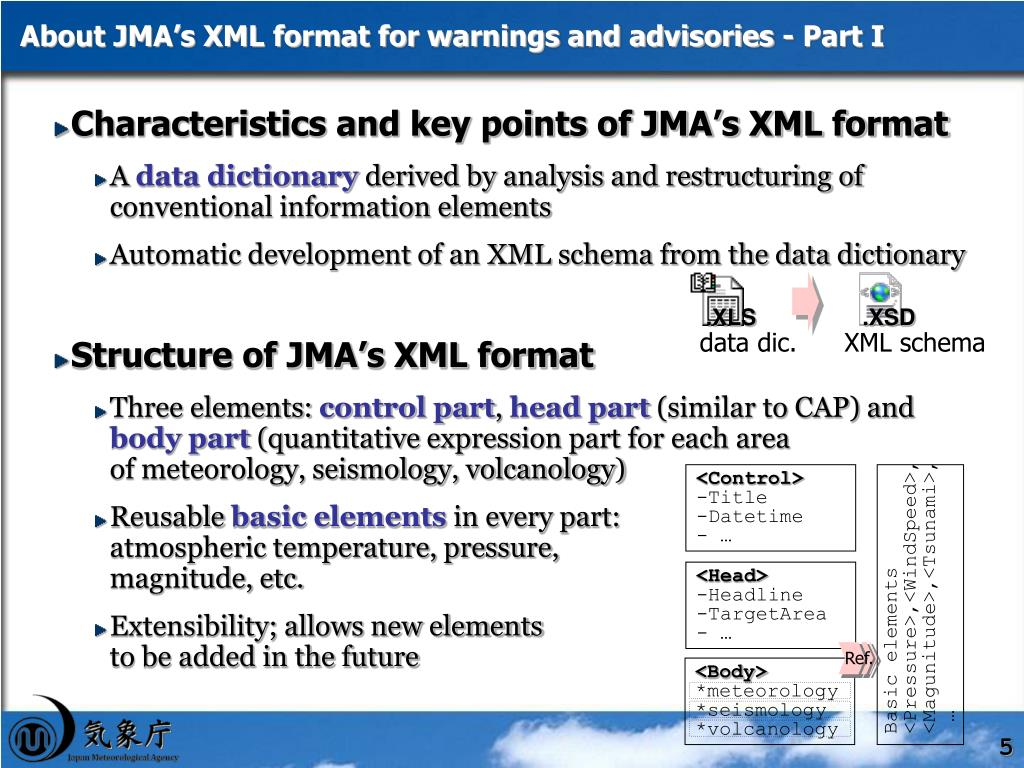 About JMA's XML format for warnings and advisories - Part I
