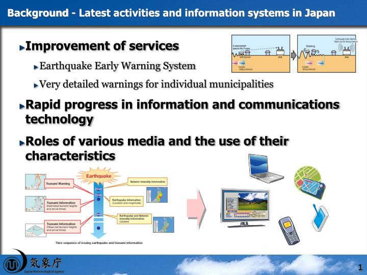 Background latest activities and information systems in japan