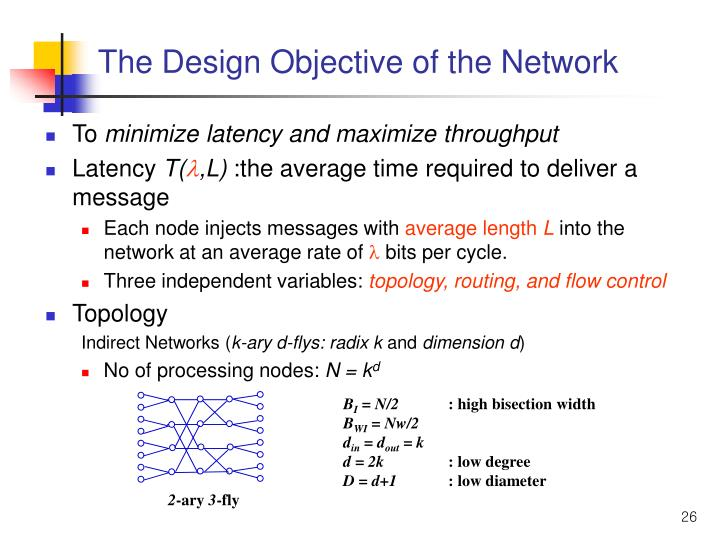 The Design Objective of the Network