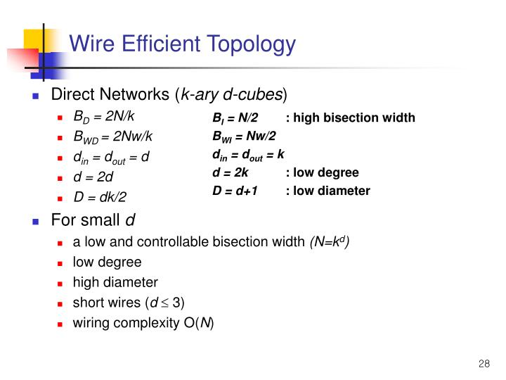Wire Efficient Topology