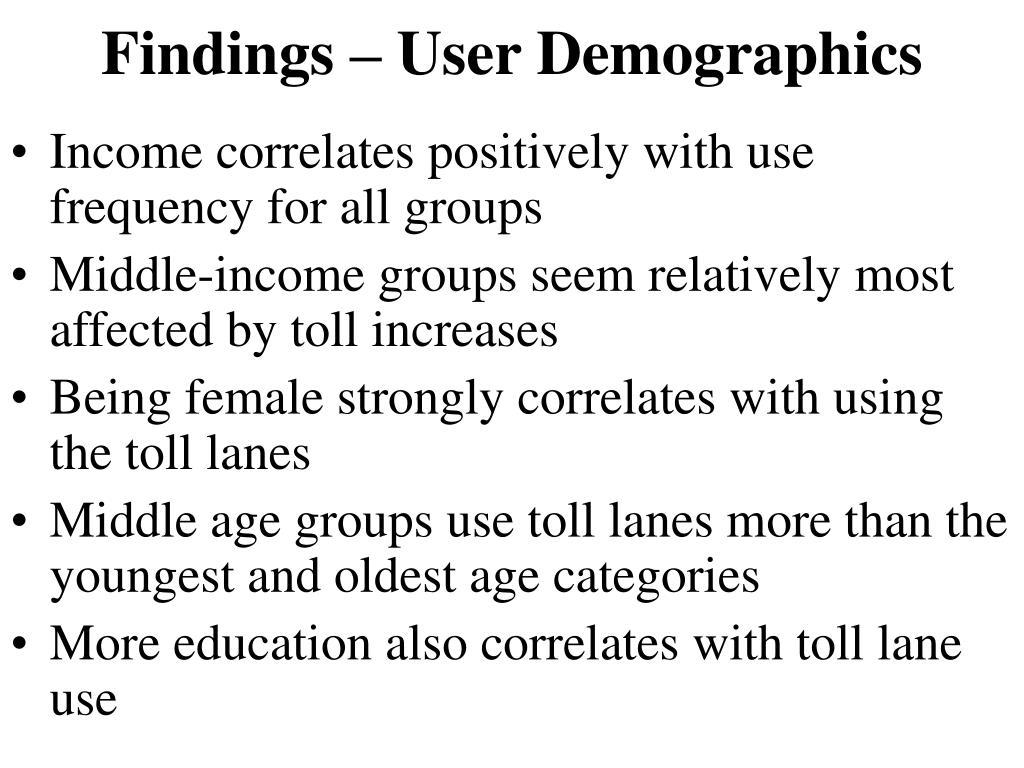 Findings – User Demographics