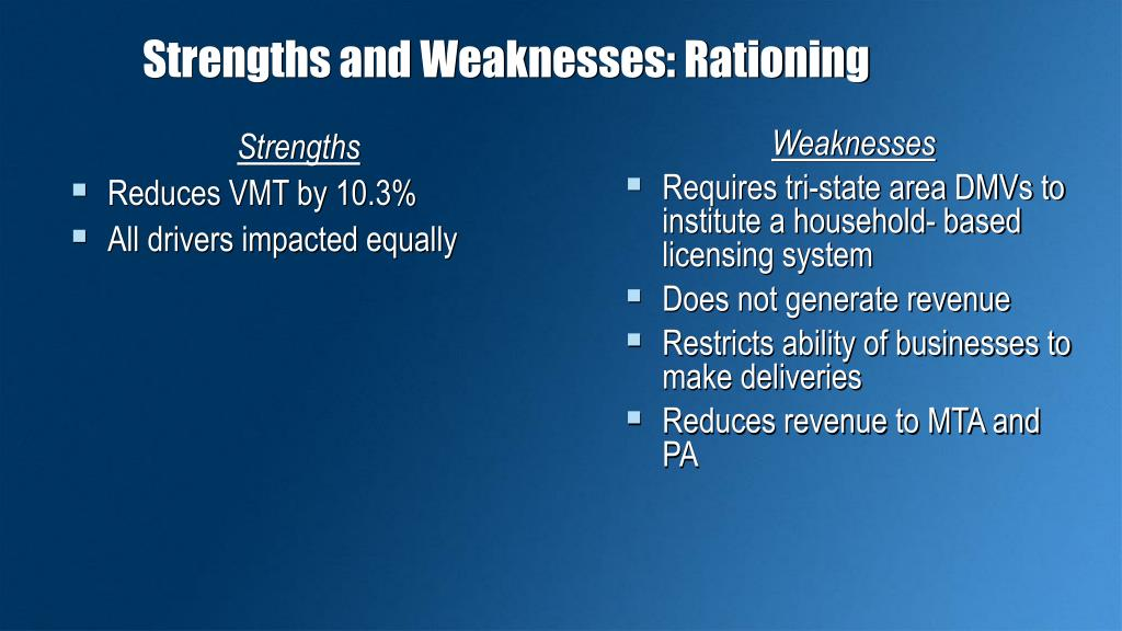 Strengths and Weaknesses: Rationing