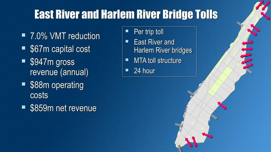 East River and Harlem River Bridge Tolls