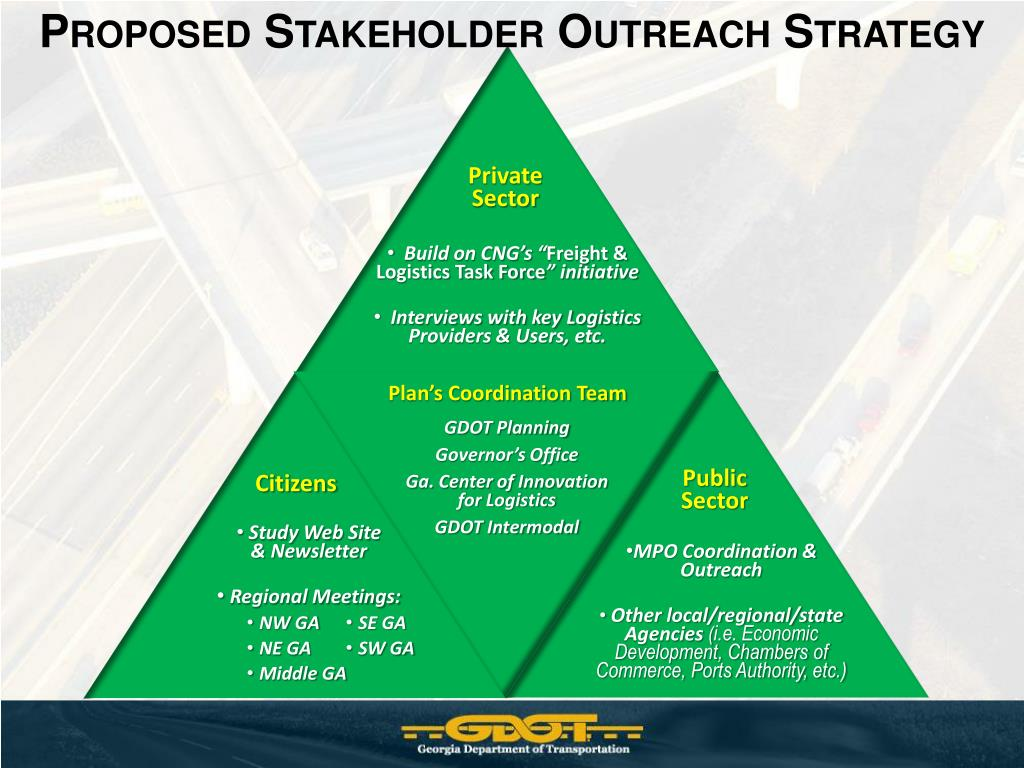 Proposed Stakeholder Outreach Strategy