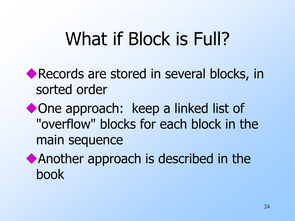 What if Block is Full?