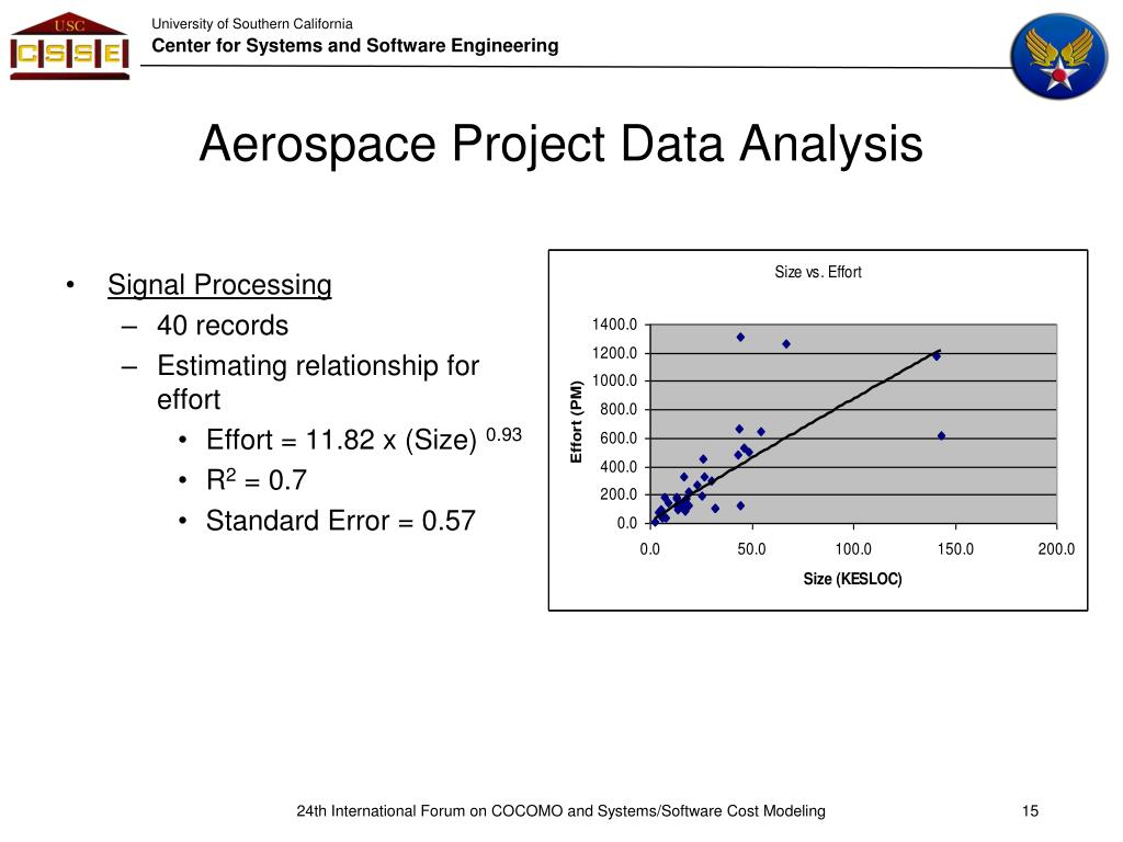 Aerospace Project Data Analysis