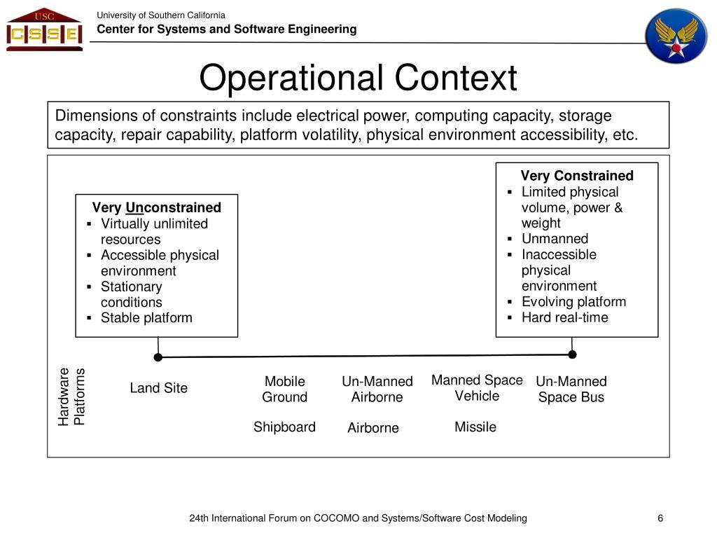 Operational Context