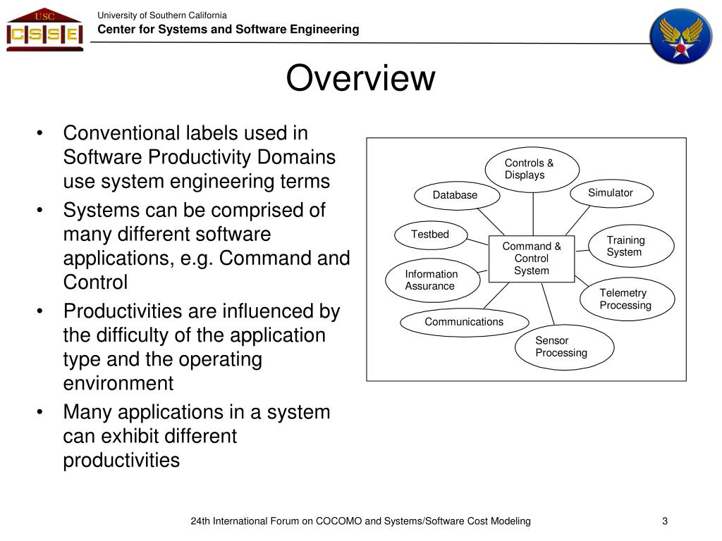 Conventional labels used in Software Productivity Domains use system engineering terms