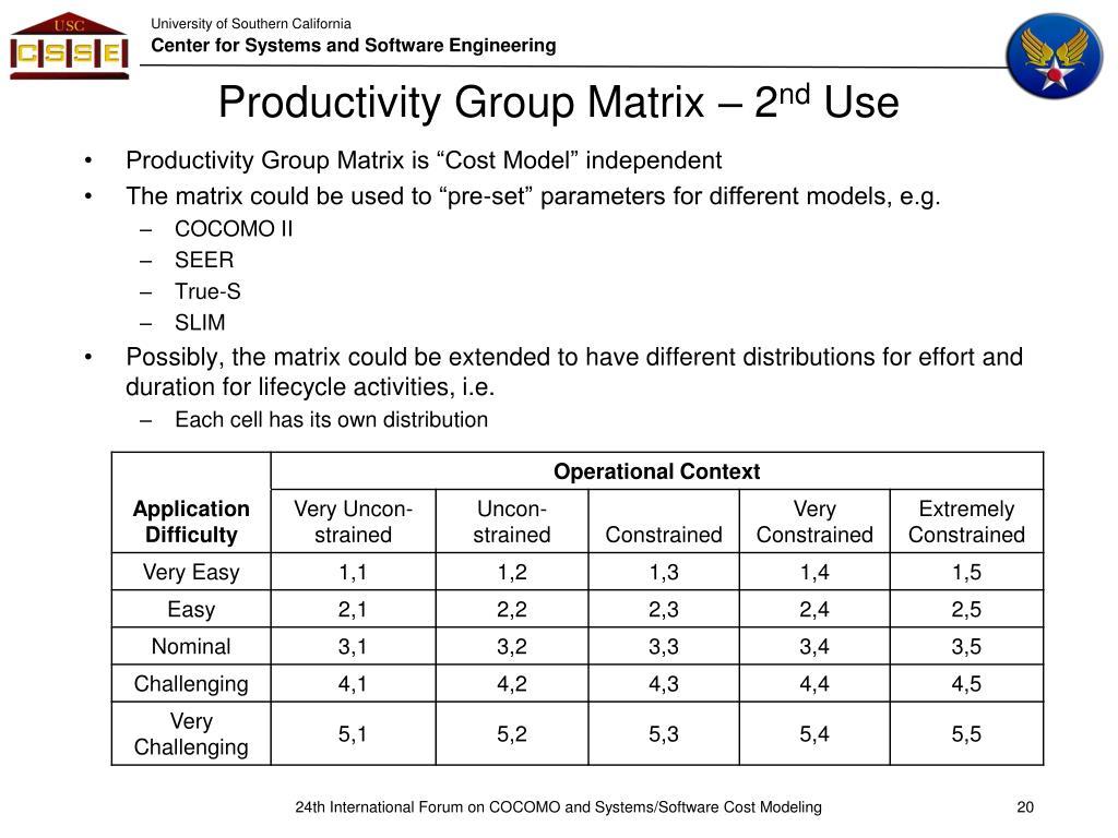 Productivity Group Matrix – 2