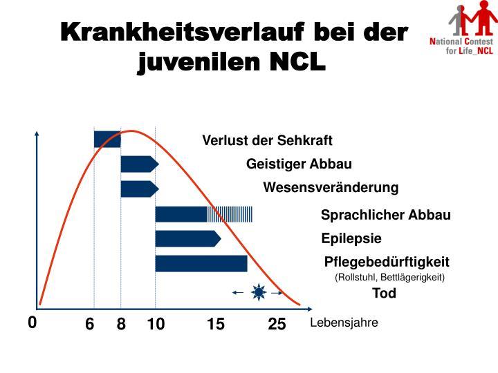 Krankheitsverlauf bei der juvenilen NCL