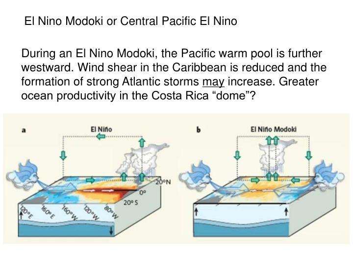 El Nino Modoki or Central Pacific El Nino