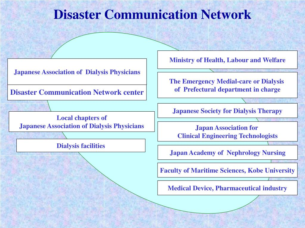 Disaster Communication Network