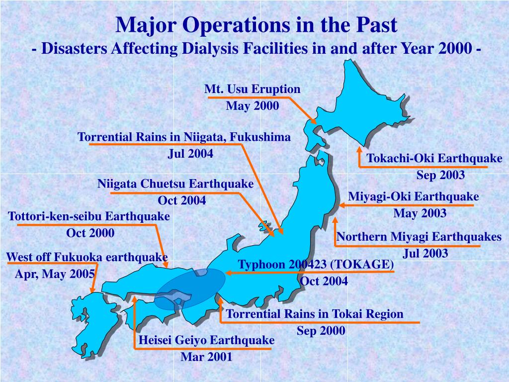 Major Operations in the Past