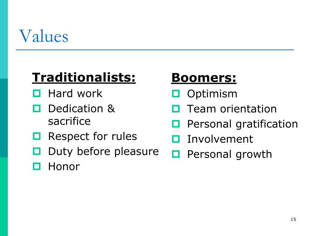 Traditionalists: