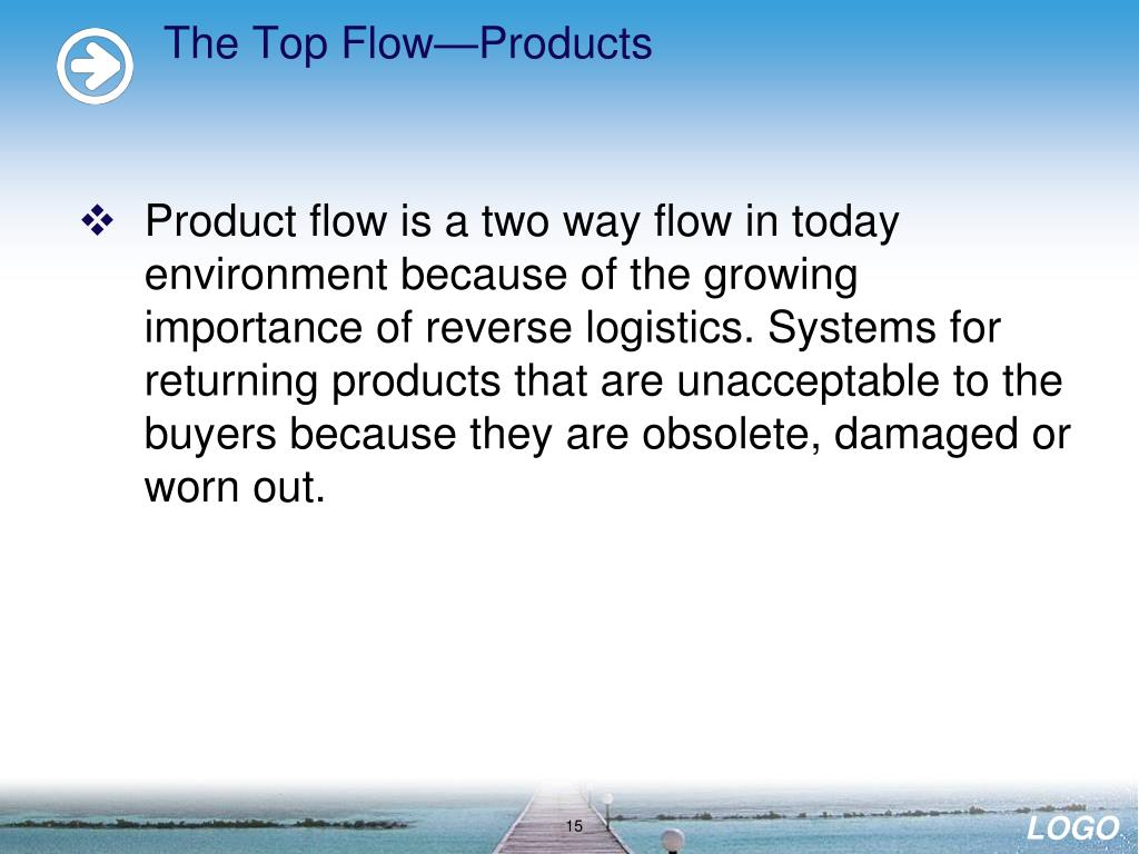 The Top Flow—Products