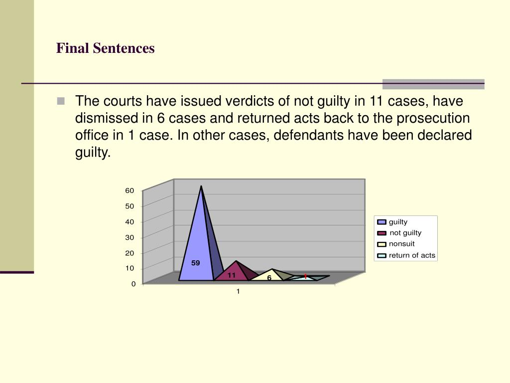 Final Sentences
