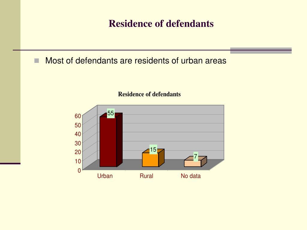 Residence of defendants
