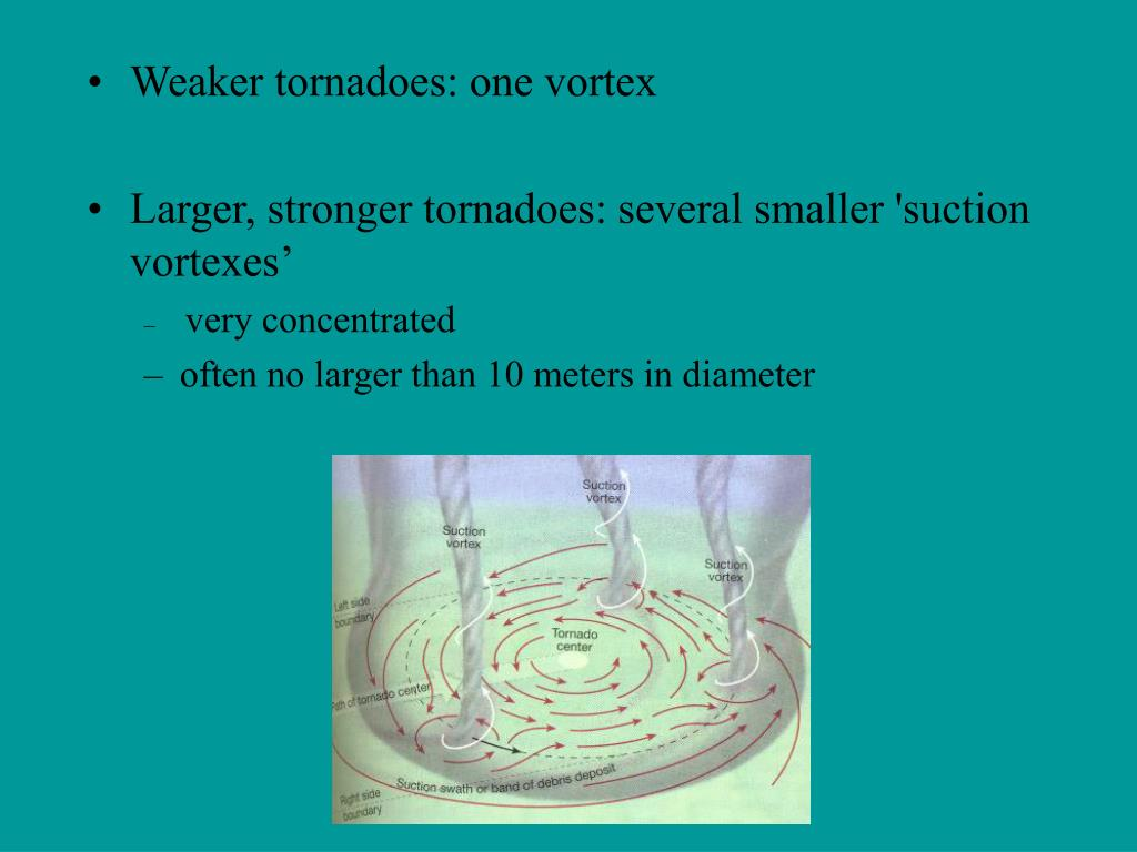 Weaker tornadoes: one vortex